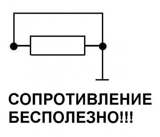 Avatar 2 Online Ru: Сопротивление бесполезно